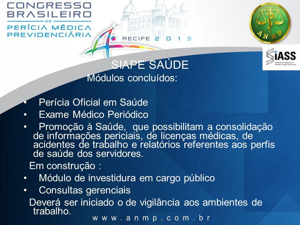 Sistema Nacional de Informações Saúde do Servidor - SINAIS