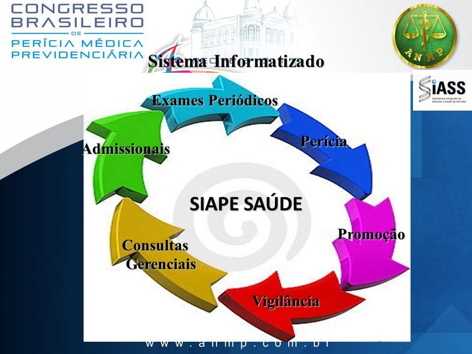 SIAPE SAÚDE Sistema Informatizado Exames Periódicos Perícia