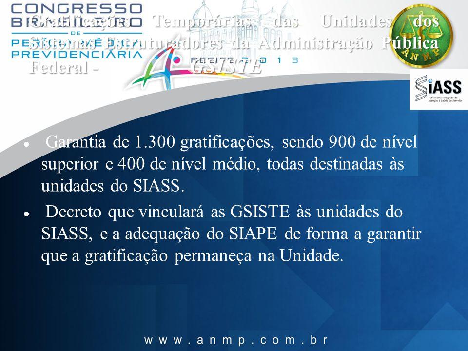 Gratificações Temporárias das Unidades dos Sistemas Estruturadores da Administração Pública Federal - GSISTE