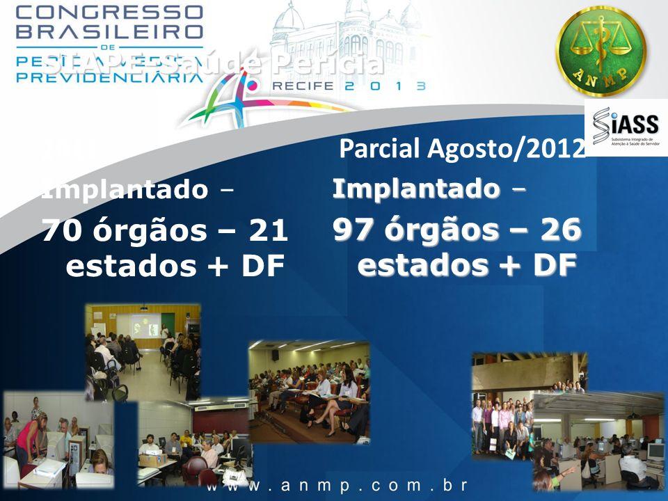 SIAPE-Saúde Perícia 2011 Parcial Agosto/2012