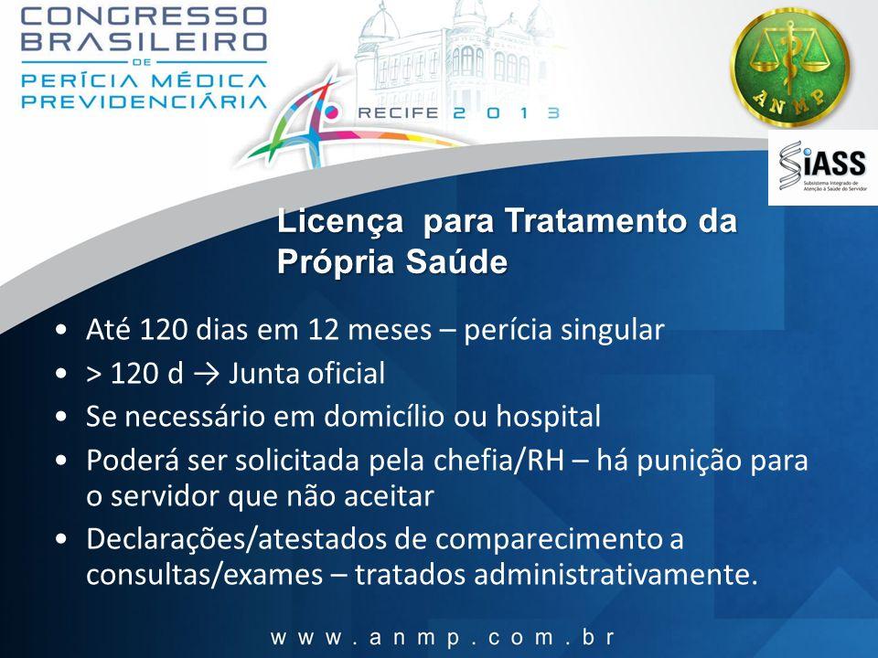 Licença para Tratamento da Própria Saúde