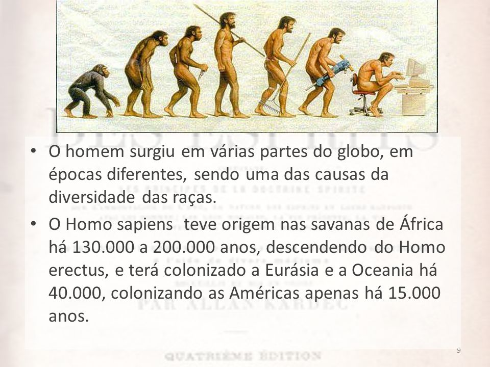 O homem surgiu em várias partes do globo, em épocas diferentes, sendo uma das causas da diversidade das raças.