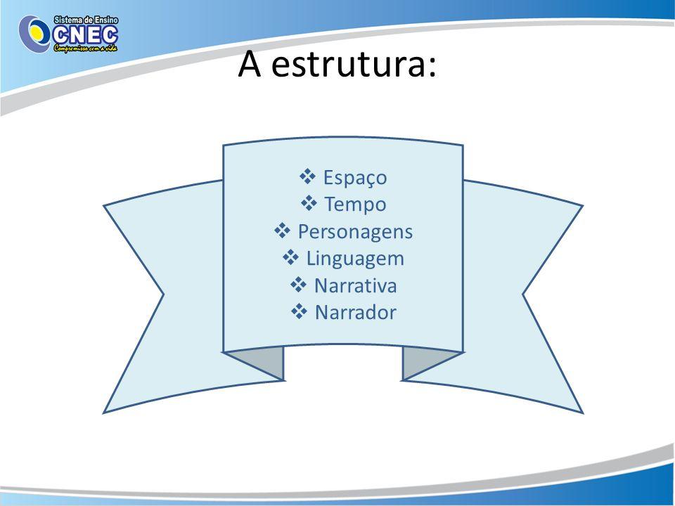A estrutura: Espaço Tempo Personagens Linguagem Narrativa Narrador