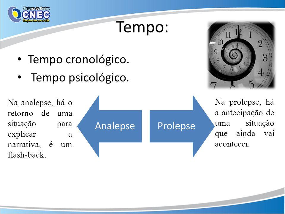 Tempo: Tempo cronológico. Tempo psicológico.