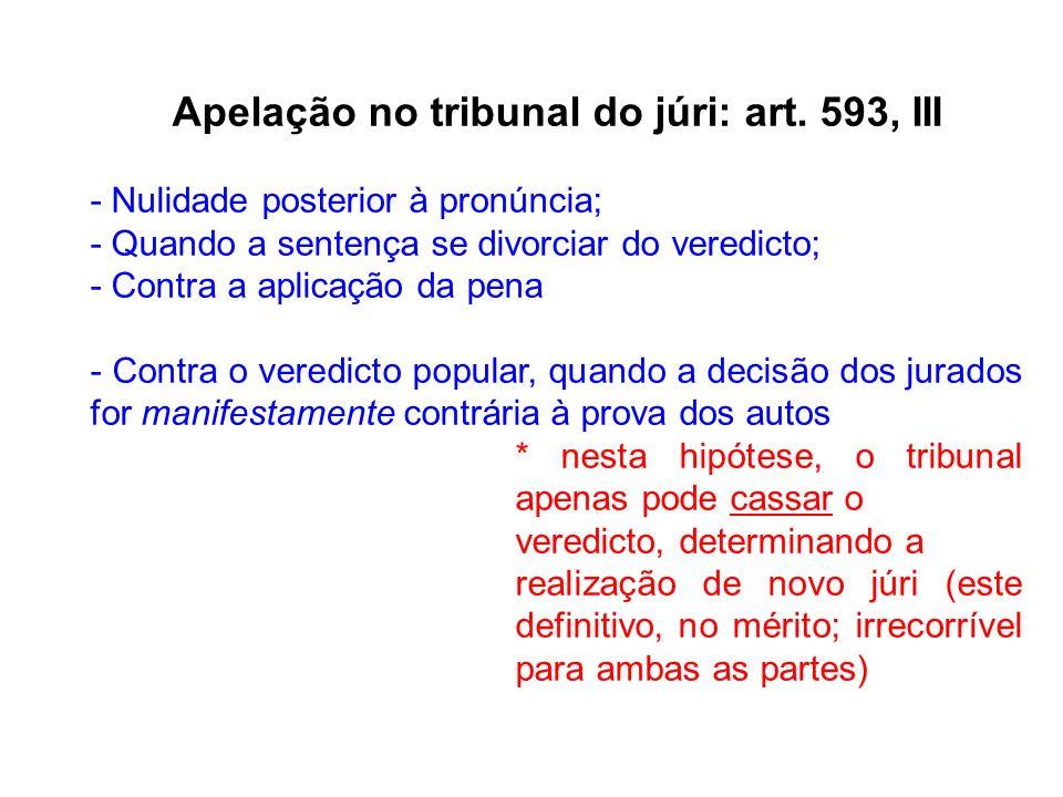 Apelação no tribunal do júri: art. 593, III
