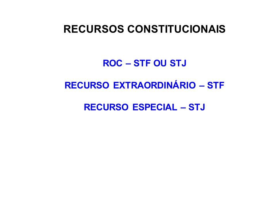 RECURSOS CONSTITUCIONAIS RECURSO EXTRAORDINÁRIO – STF