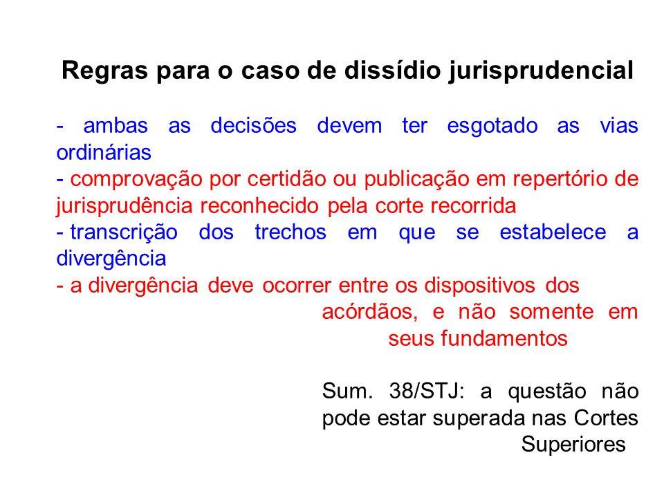 Regras para o caso de dissídio jurisprudencial