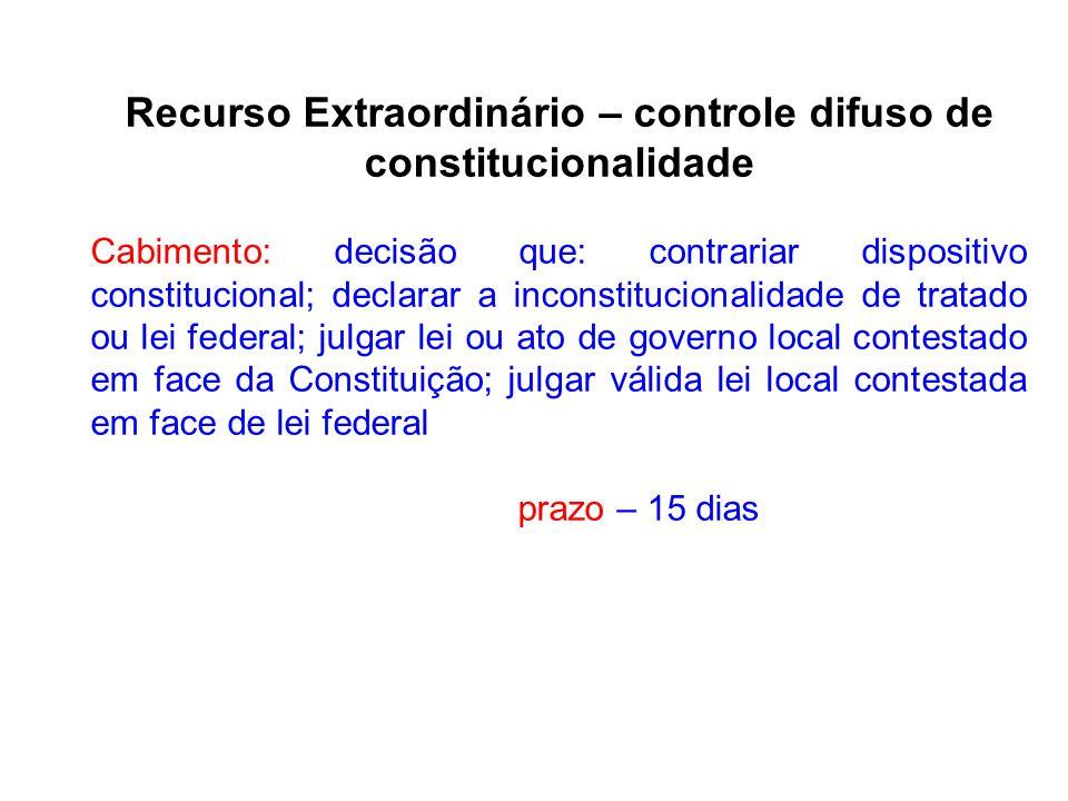 Recurso Extraordinário – controle difuso de constitucionalidade