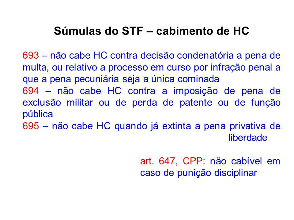 Súmulas do STF – cabimento de HC