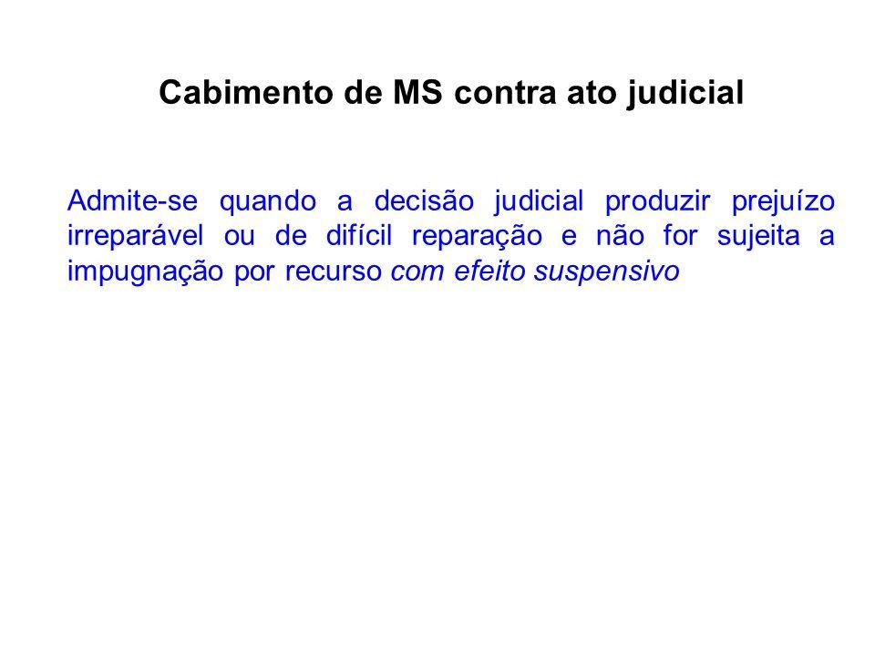 Cabimento de MS contra ato judicial