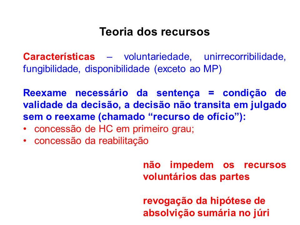 Teoria dos recursos Características – voluntariedade, unirrecorribilidade, fungibilidade, disponibilidade (exceto ao MP)