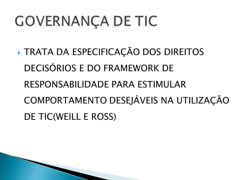 GOVERNANÇA DE TIC