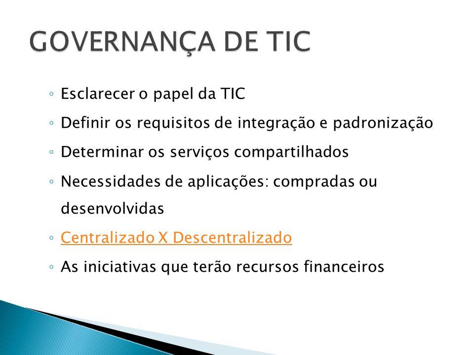 GOVERNANÇA DE TIC Esclarecer o papel da TIC