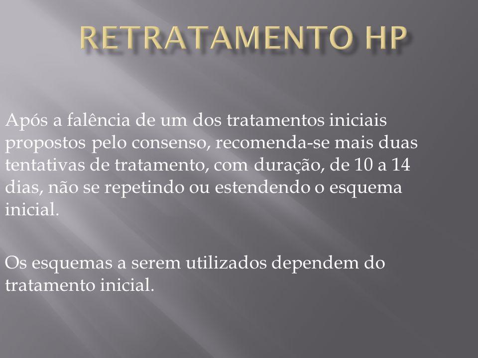 Retratamento HP
