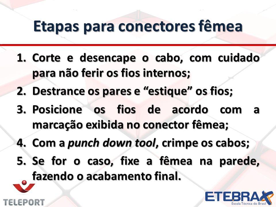 Etapas para conectores fêmea