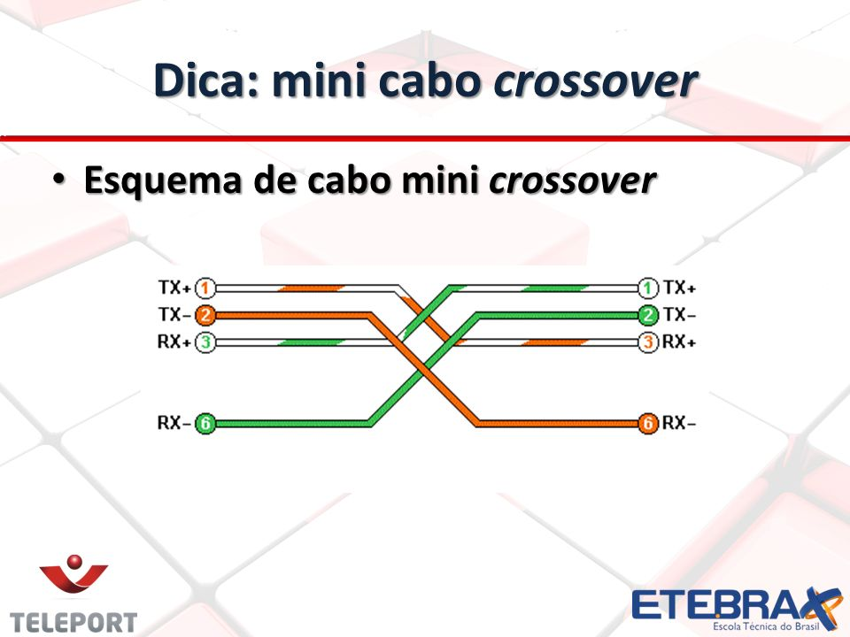 Dica: mini cabo crossover