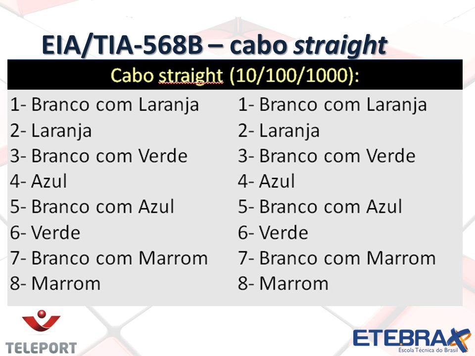 EIA/TIA-568B – cabo straight
