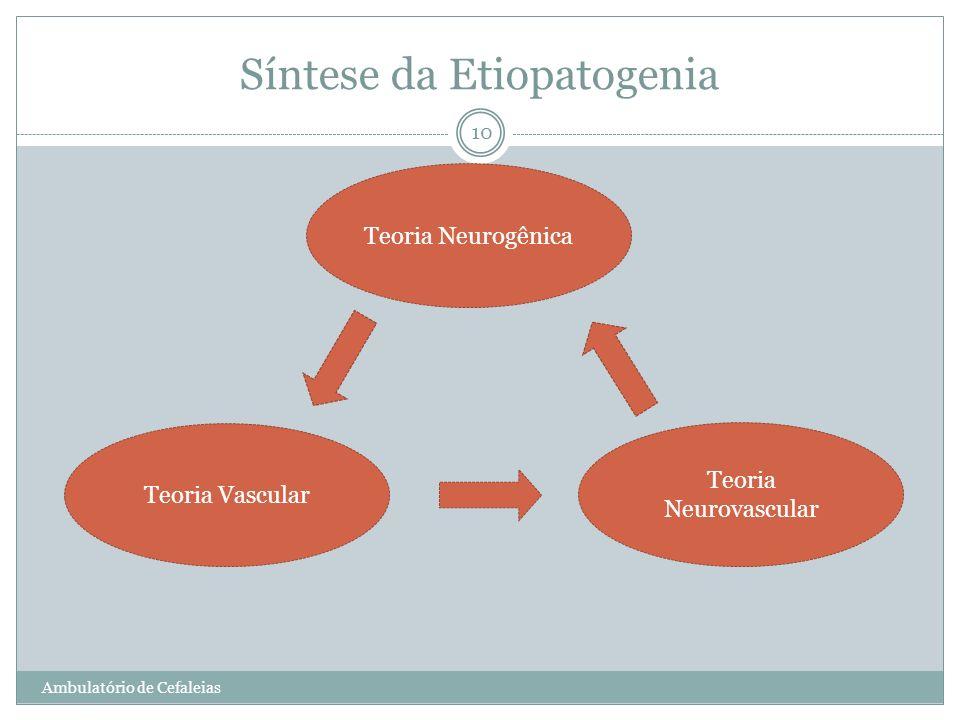 Síntese da Etiopatogenia