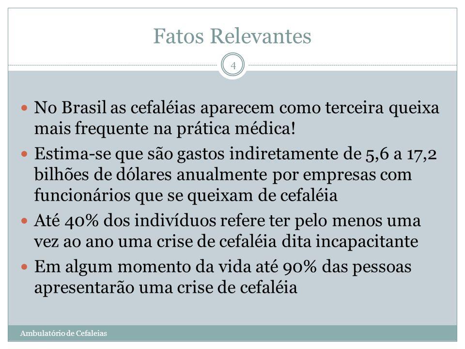 Fatos Relevantes No Brasil as cefaléias aparecem como terceira queixa mais frequente na prática médica!
