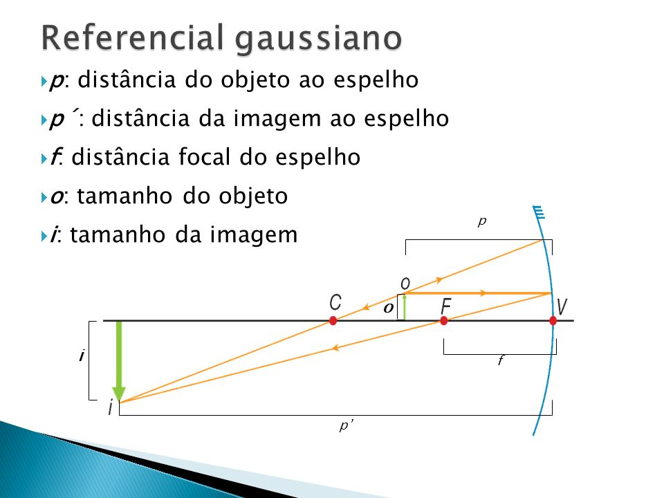Referencial gaussiano