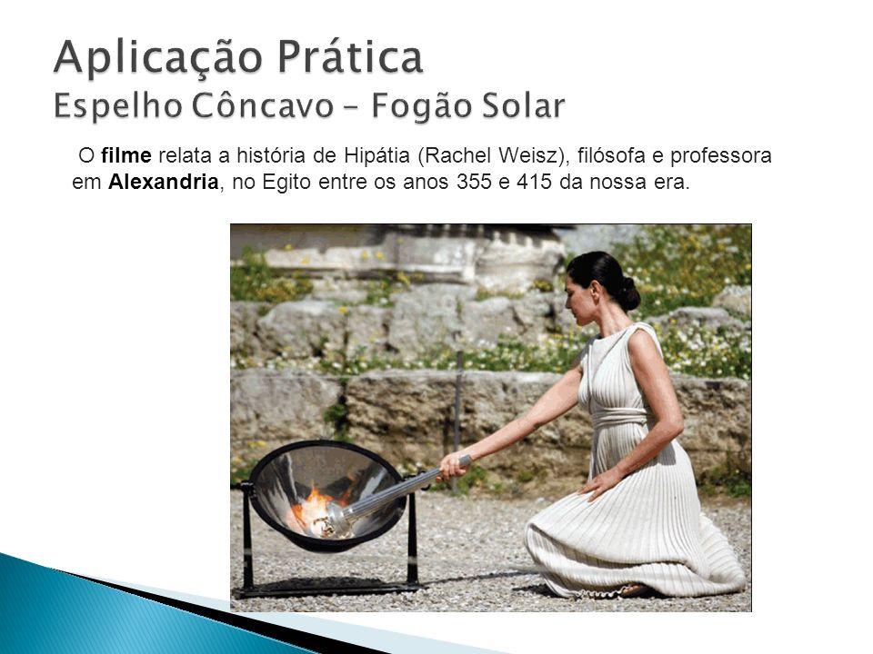 Aplicação Prática Espelho Côncavo – Fogão Solar