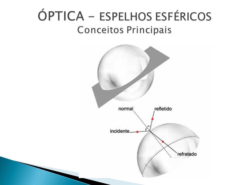 ÓPTICA - ESPELHOS ESFÉRICOS Conceitos Principais
