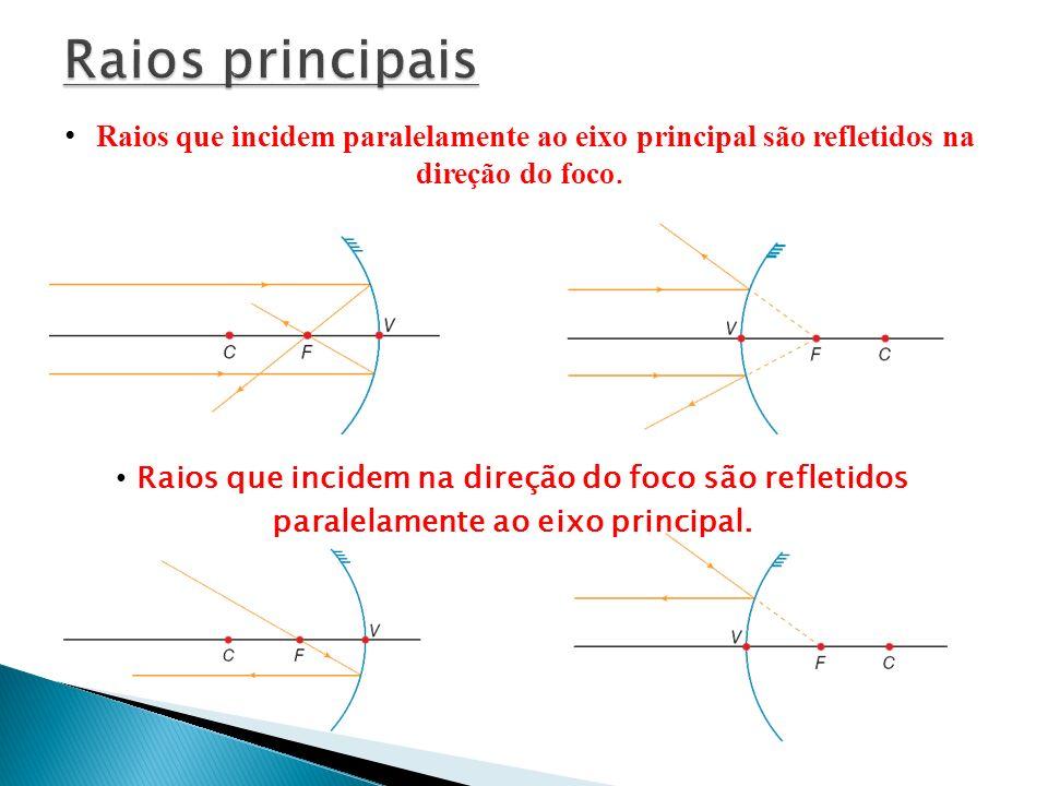 Raios principais Raios que incidem paralelamente ao eixo principal são refletidos na direção do foco.