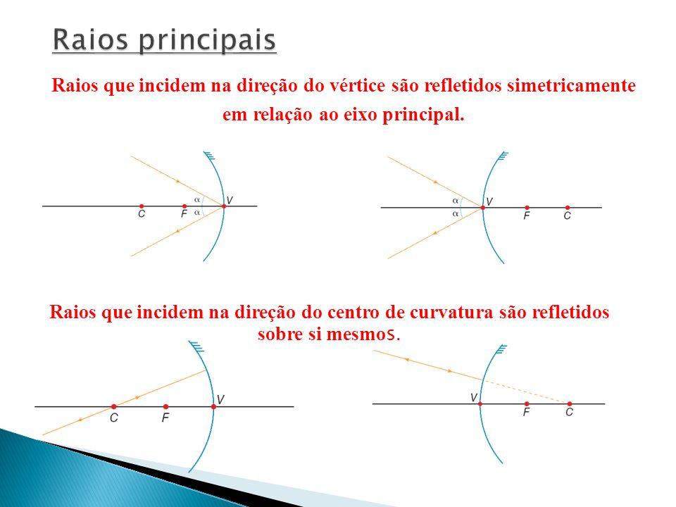 Raios principais Raios que incidem na direção do vértice são refletidos simetricamente em relação ao eixo principal.