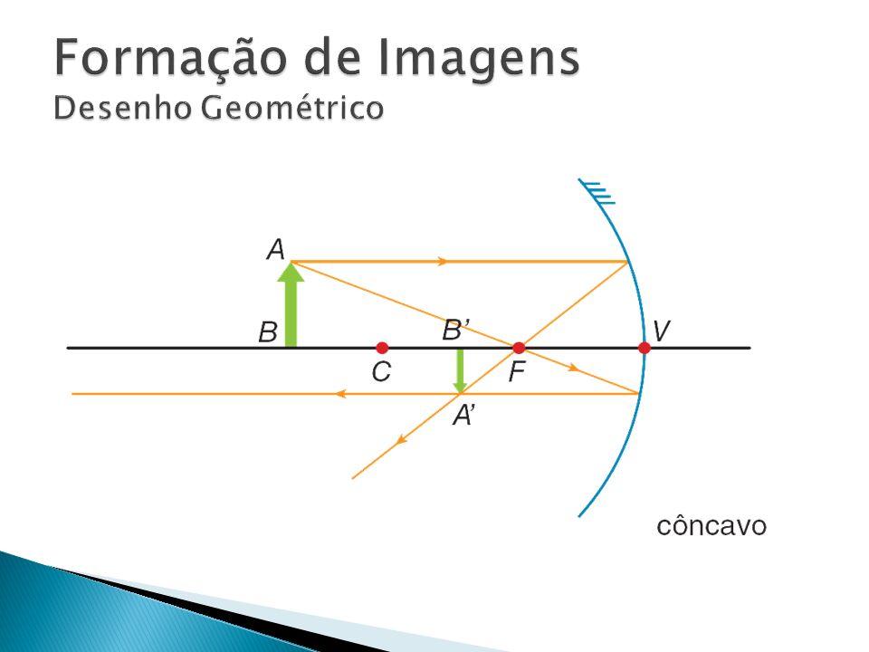 Formação de Imagens Desenho Geométrico