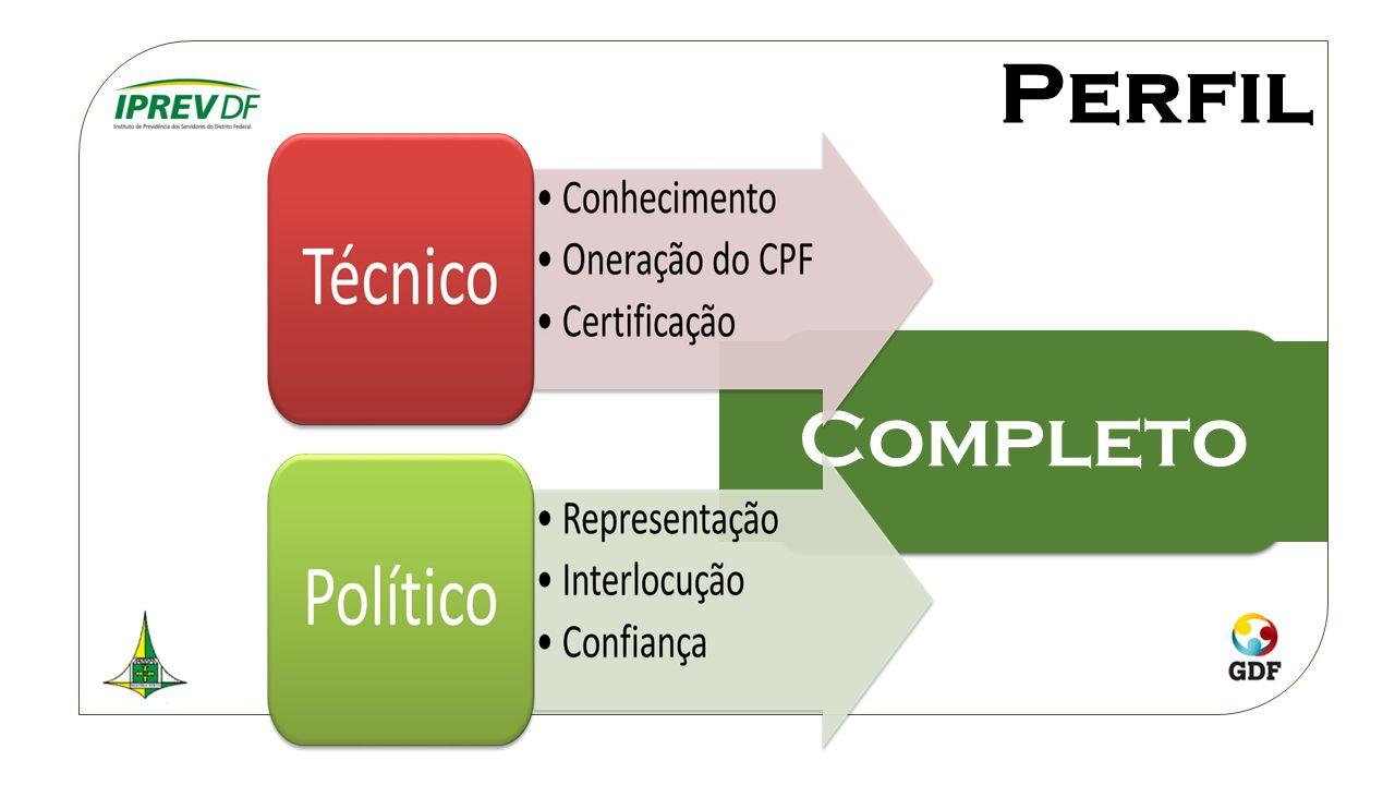 Perfil Completo