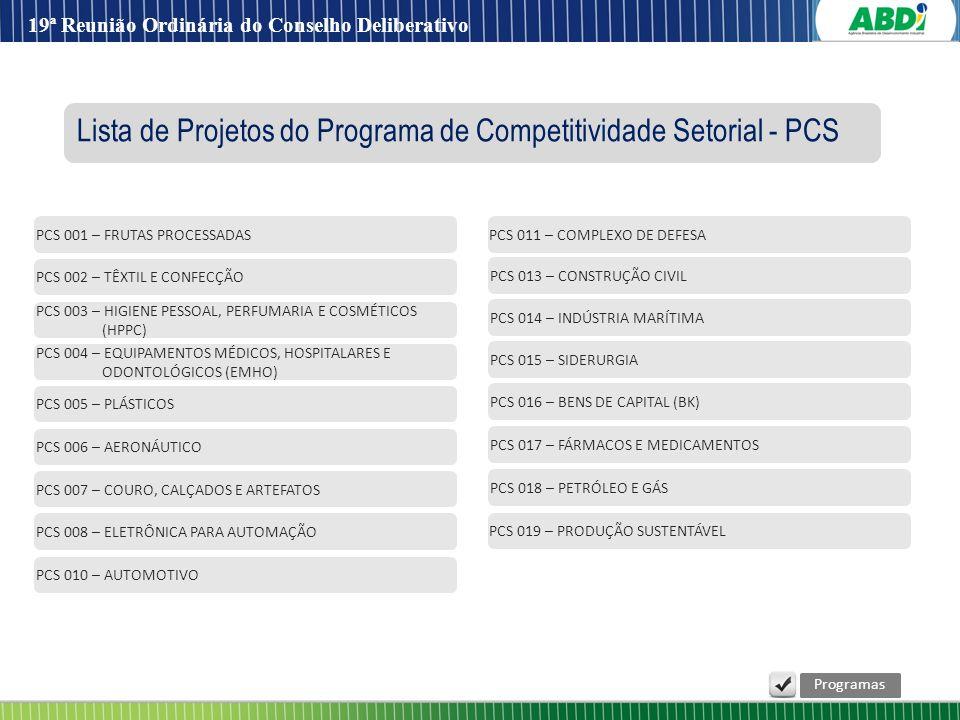 Lista de Projetos do Programa de Competitividade Setorial - PCS