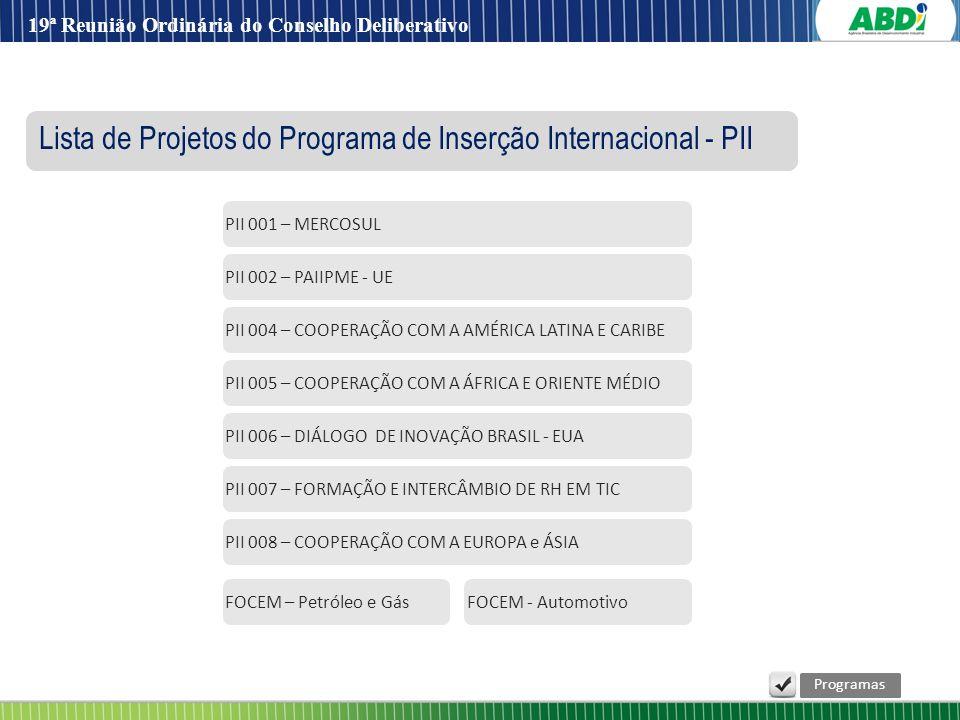 Lista de Projetos do Programa de Inserção Internacional - PII