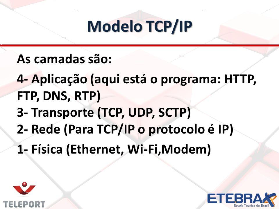 Modelo TCP/IP As camadas são: