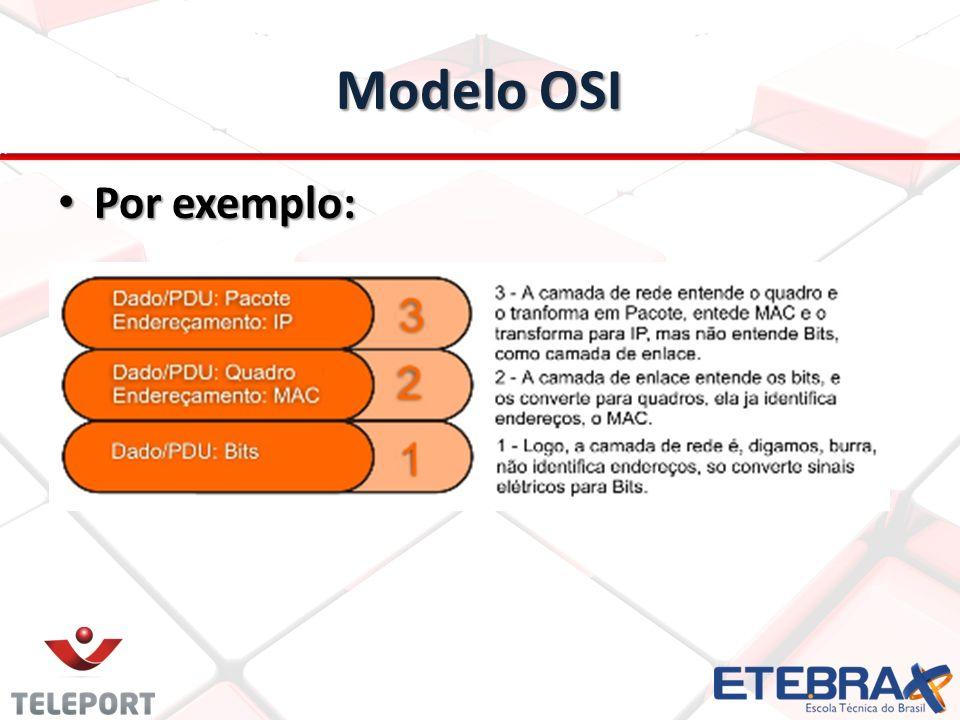 Modelo OSI Por exemplo: