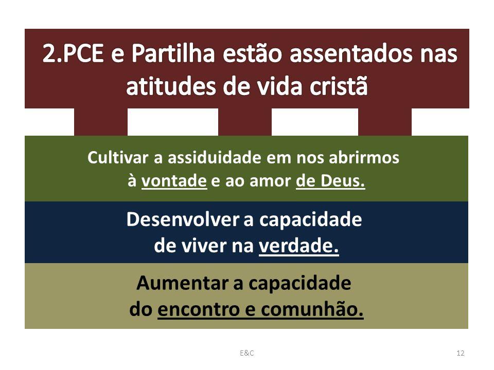 2.PCE e Partilha estão assentados nas atitudes de vida cristã
