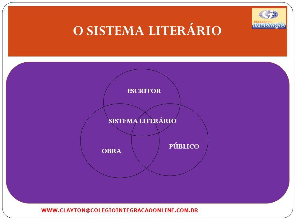 O SISTEMA LITERÁRIO ESCRITOR SISTEMA LITERÁRIO PÚBLICO OBRA