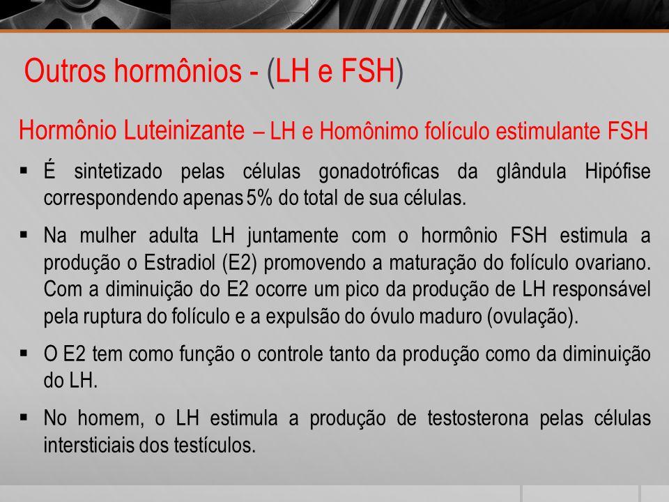 Outros hormônios - (LH e FSH)