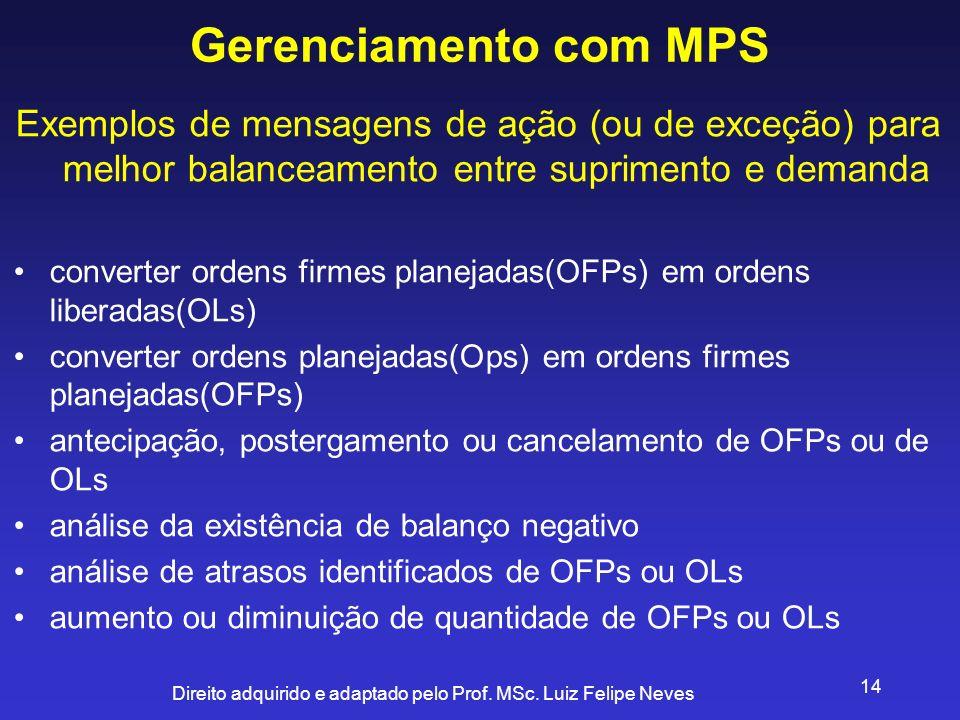 Gerenciamento com MPS Exemplos de mensagens de ação (ou de exceção) para melhor balanceamento entre suprimento e demanda.