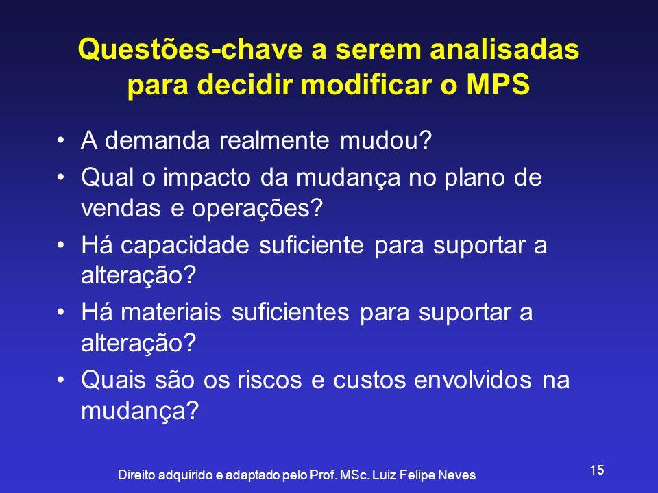 Questões-chave a serem analisadas para decidir modificar o MPS
