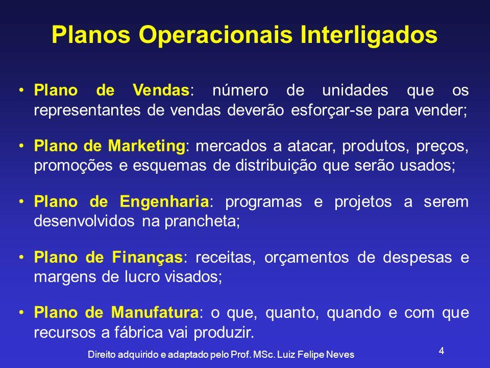 Planos Operacionais Interligados