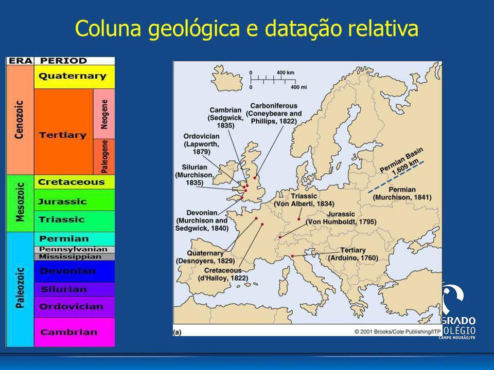 Coluna geológica e datação relativa