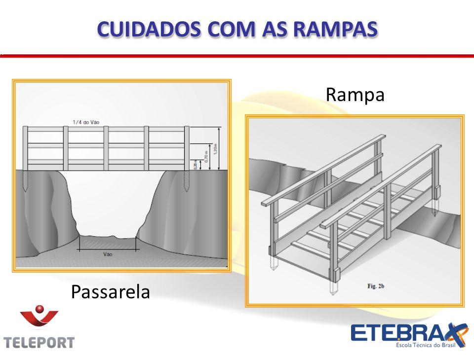 CUIDADOS COM AS RAMPAS Rampa Passarela 17