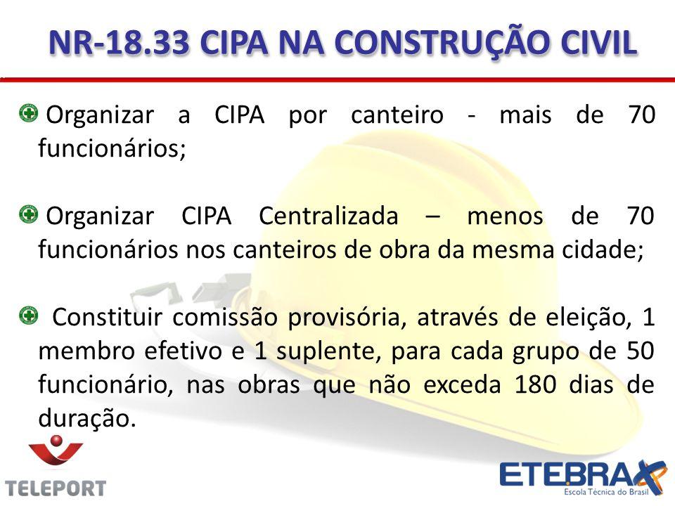 NR-18.33 CIPA NA CONSTRUÇÃO CIVIL