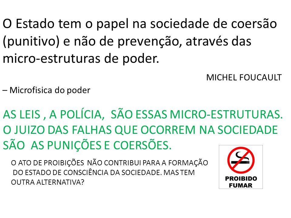 MICHEL FOUCAULT – Microfisica do poder