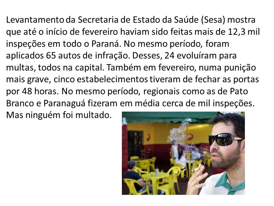 Levantamento da Secretaria de Estado da Saúde (Sesa) mostra que até o início de fevereiro haviam sido feitas mais de 12,3 mil inspeções em todo o Paraná.