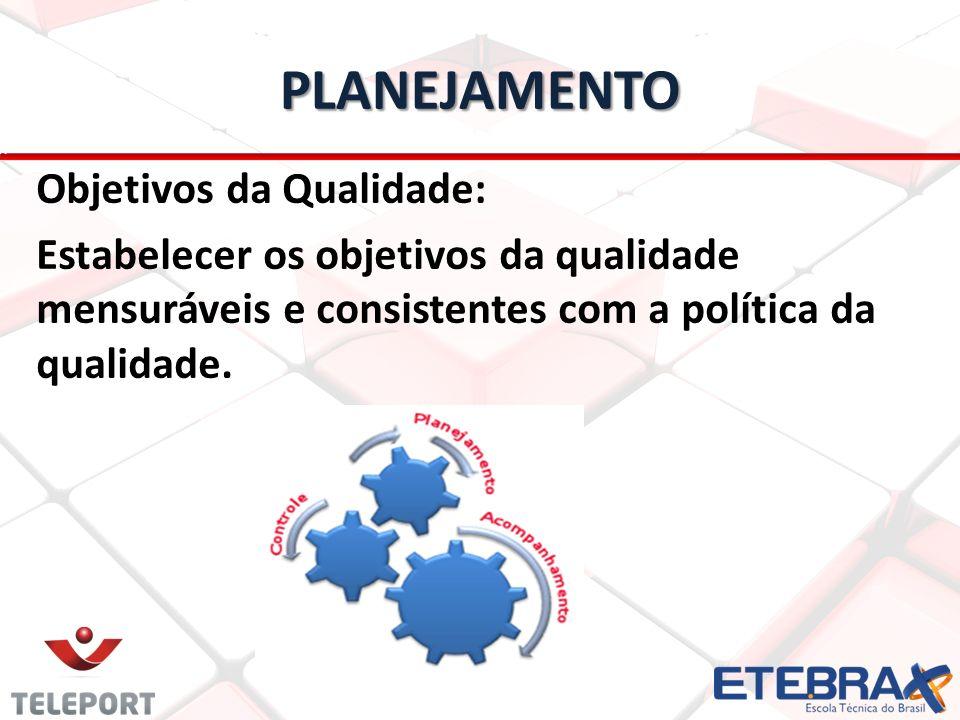 PLANEJAMENTO Objetivos da Qualidade: Estabelecer os objetivos da qualidade mensuráveis e consistentes com a política da qualidade.