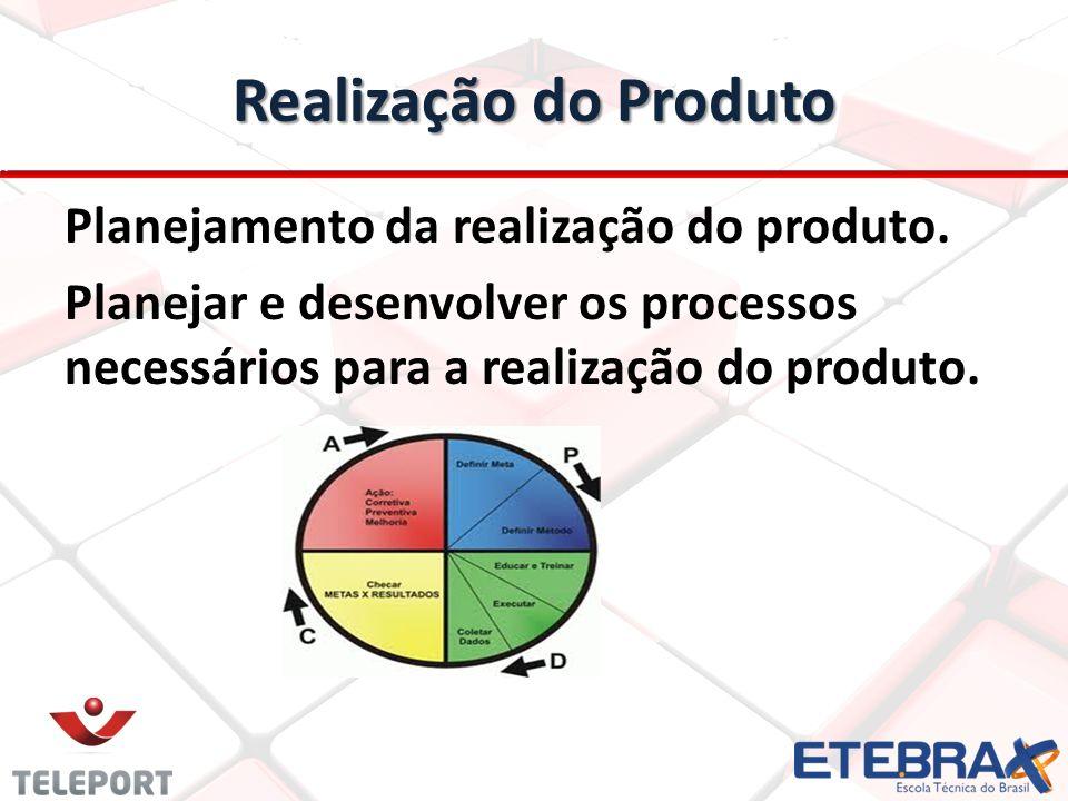 Realização do Produto Planejamento da realização do produto.