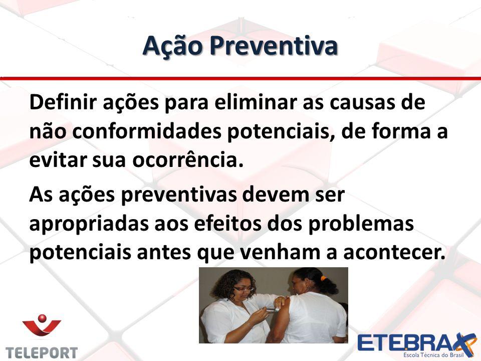 Ação Preventiva