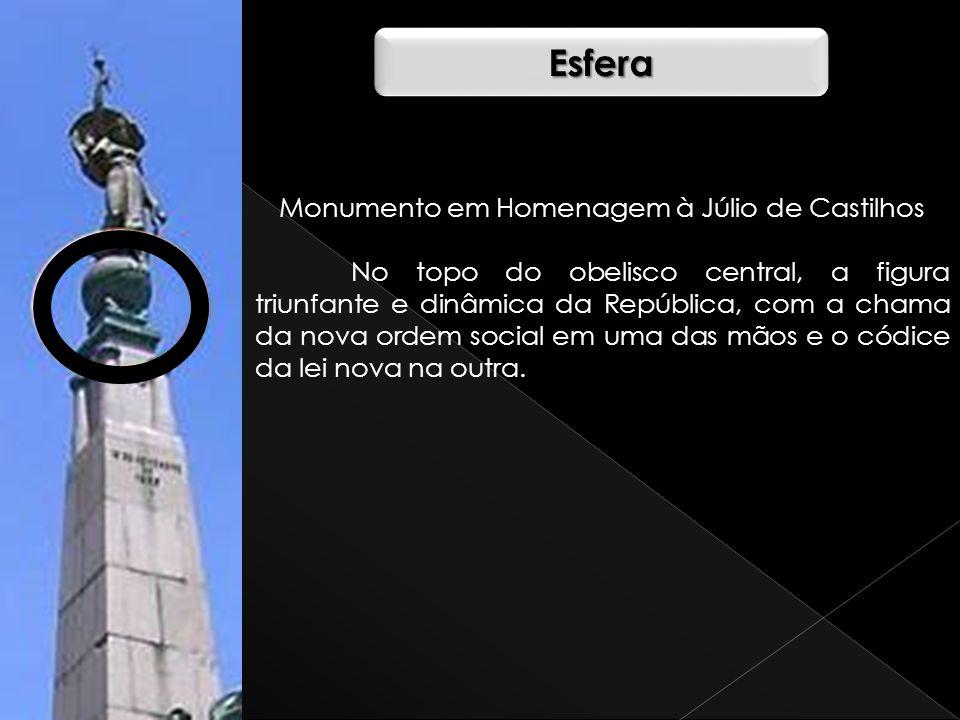 Monumento em Homenagem à Júlio de Castilhos