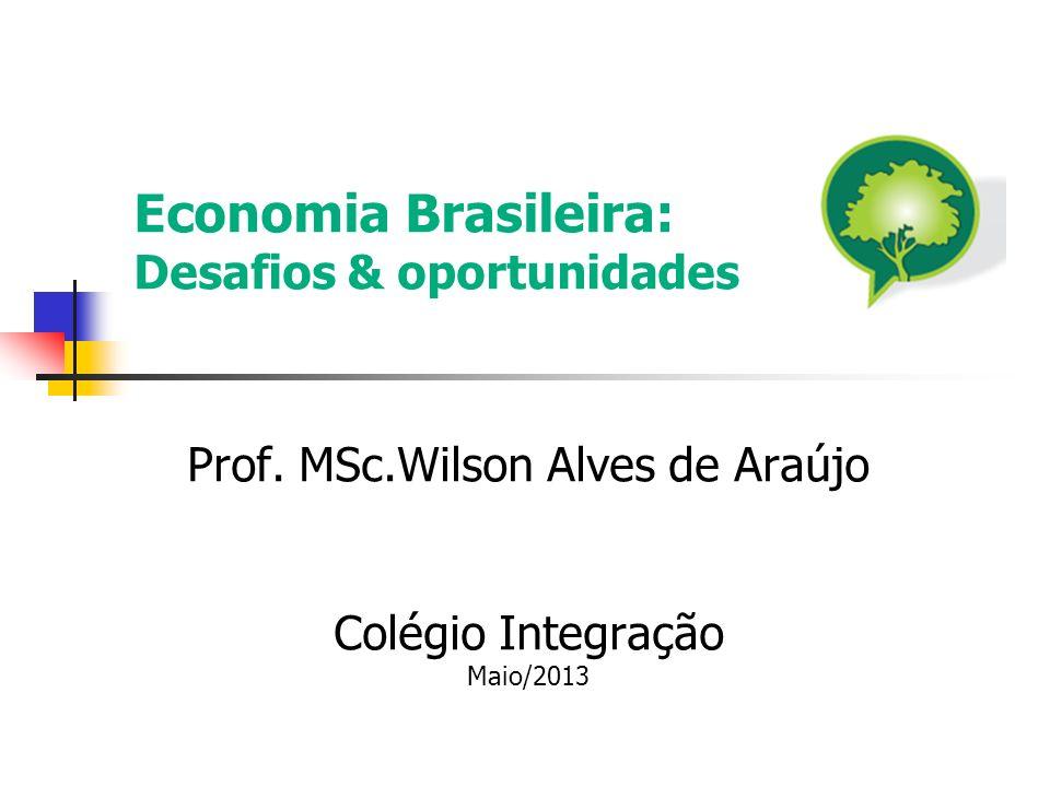 Economia Brasileira: Desafios & oportunidades